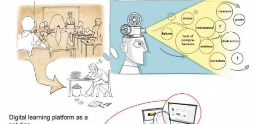 Experiences in Using Blended Learning to Optimise Design Sketching Education