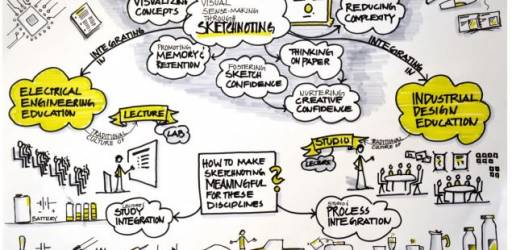 Sketchnoting Compared, Industrial Design and Electrical Engineering